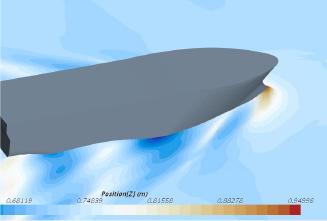 Ship prop. engineering