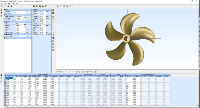 Ship propeller geometry generation