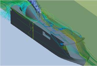 CFD aerodynamics