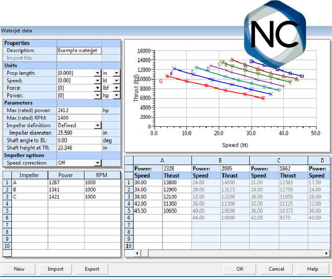 Waterjet analysis navcad