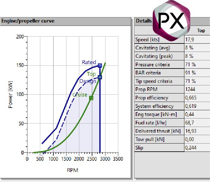 Propeller sizing details in propexpert